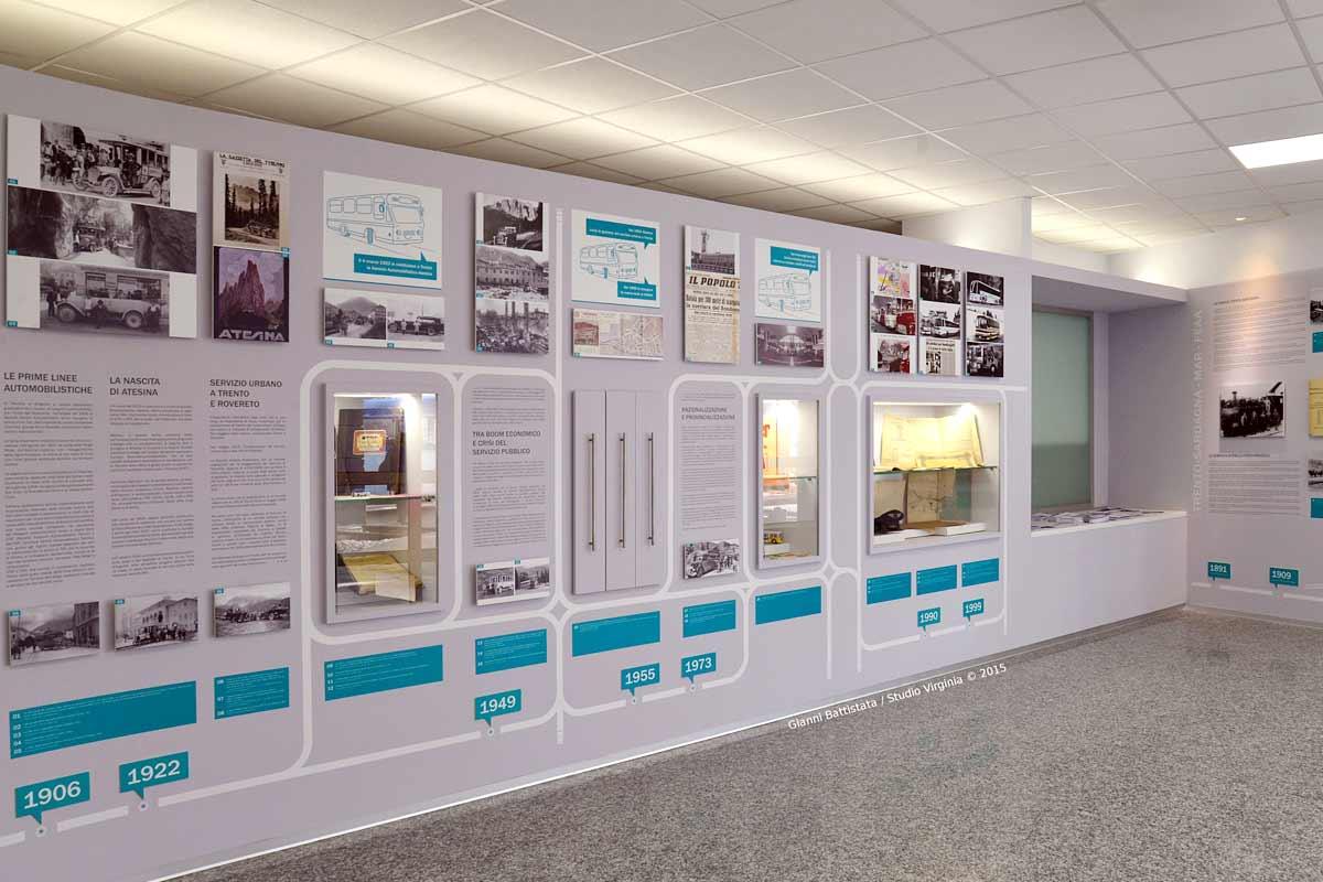 TtrAM – Trentino trasporti Archivio e Museo